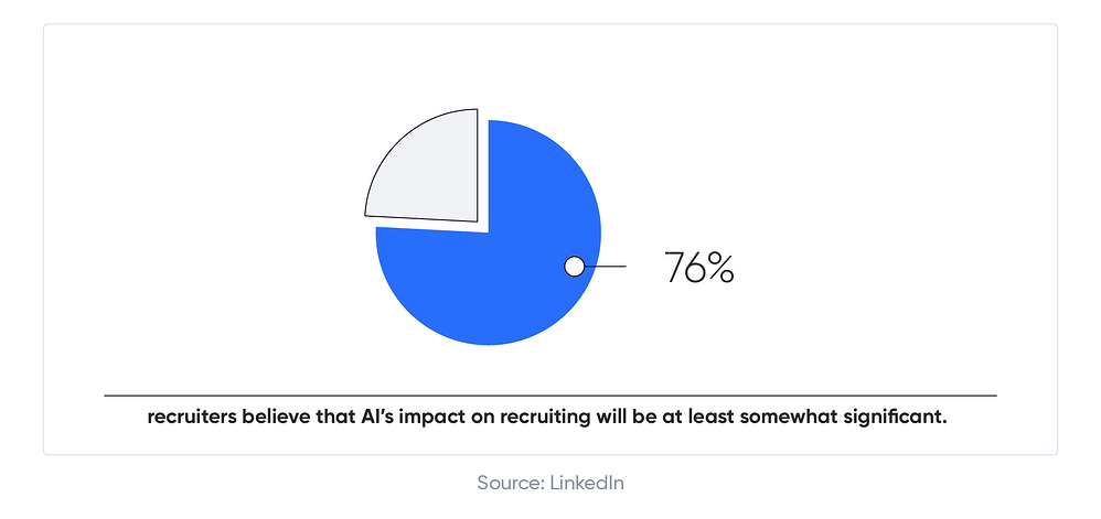 5 Predictions for Recruitment in 2020 visuals-06