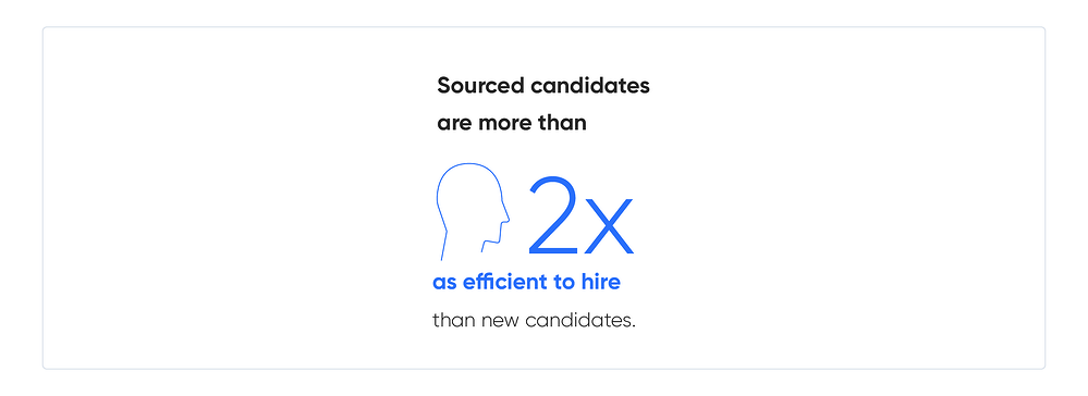 9 Best Practices for a Career Newsletter To Drive Conversions visuals-01