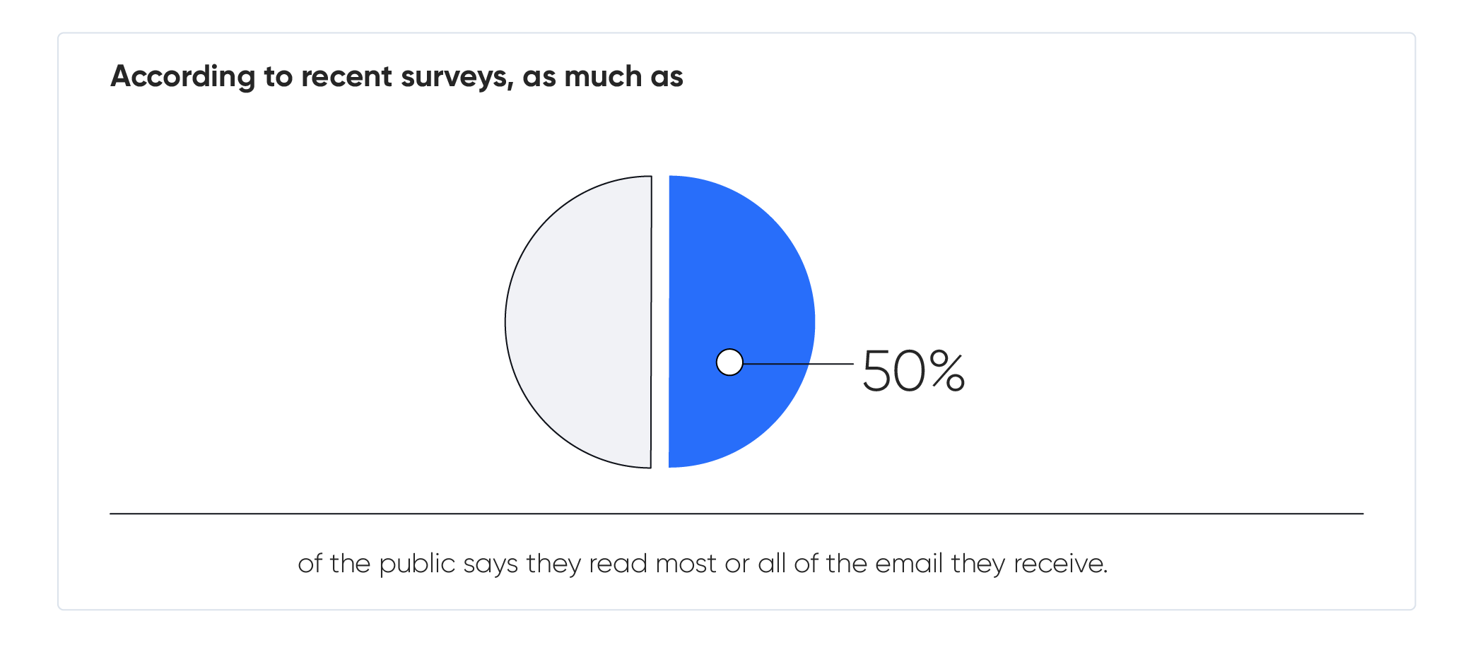 9 Best Practices for a Career Newsletter To Drive Conversions visuals-04
