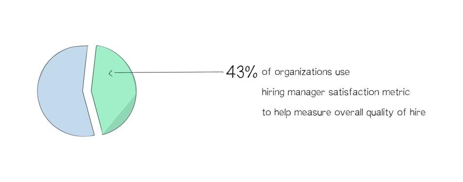 The Top 5 Metrics for Measuring Recruitment Success - data-02