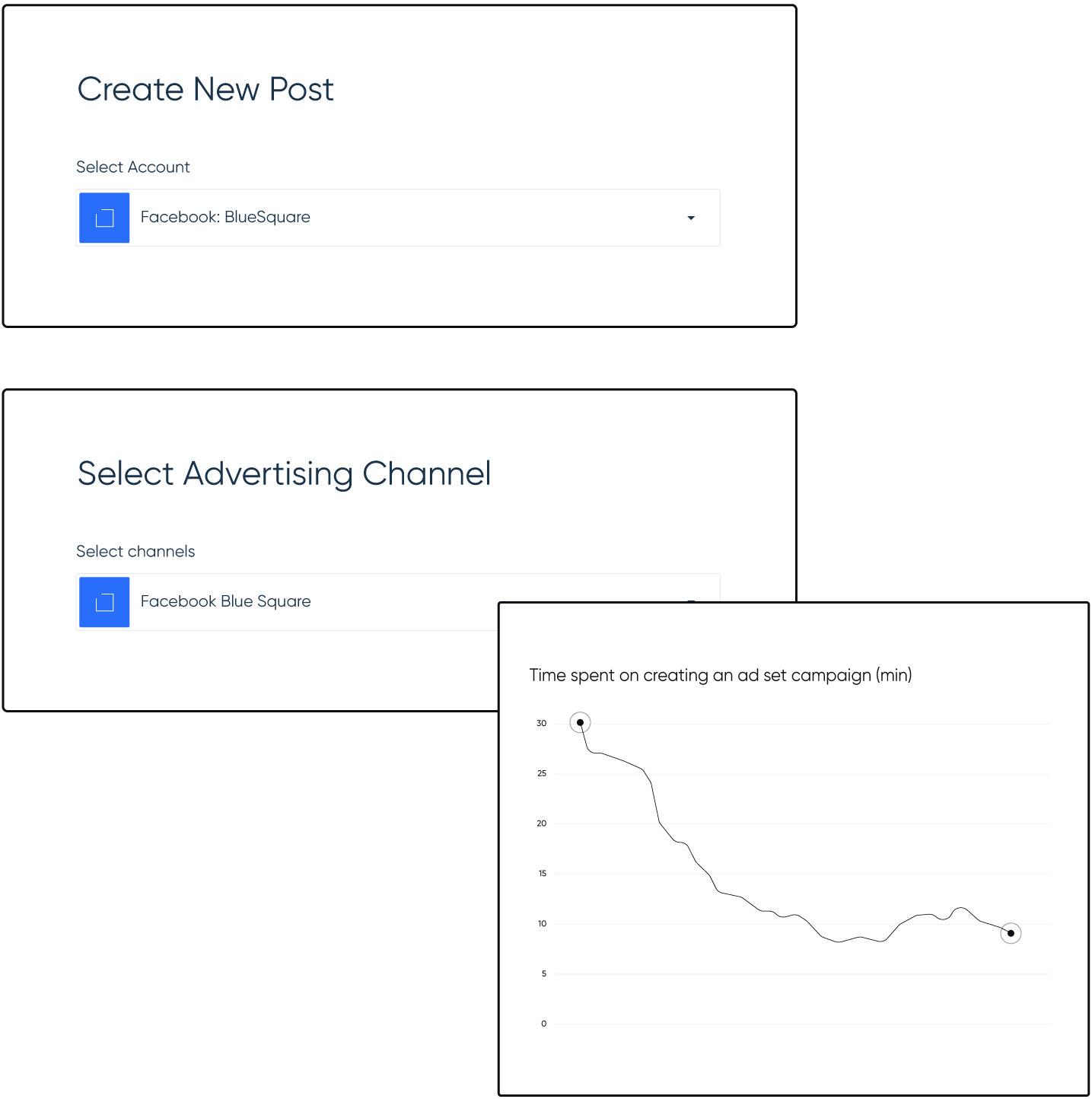 ads-set