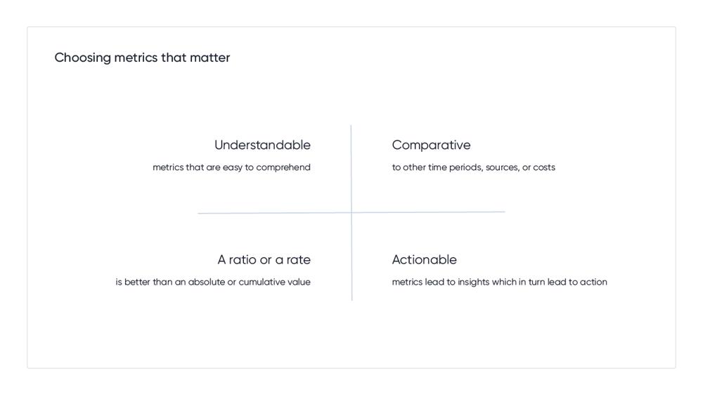 choosing metrics that matter (1)