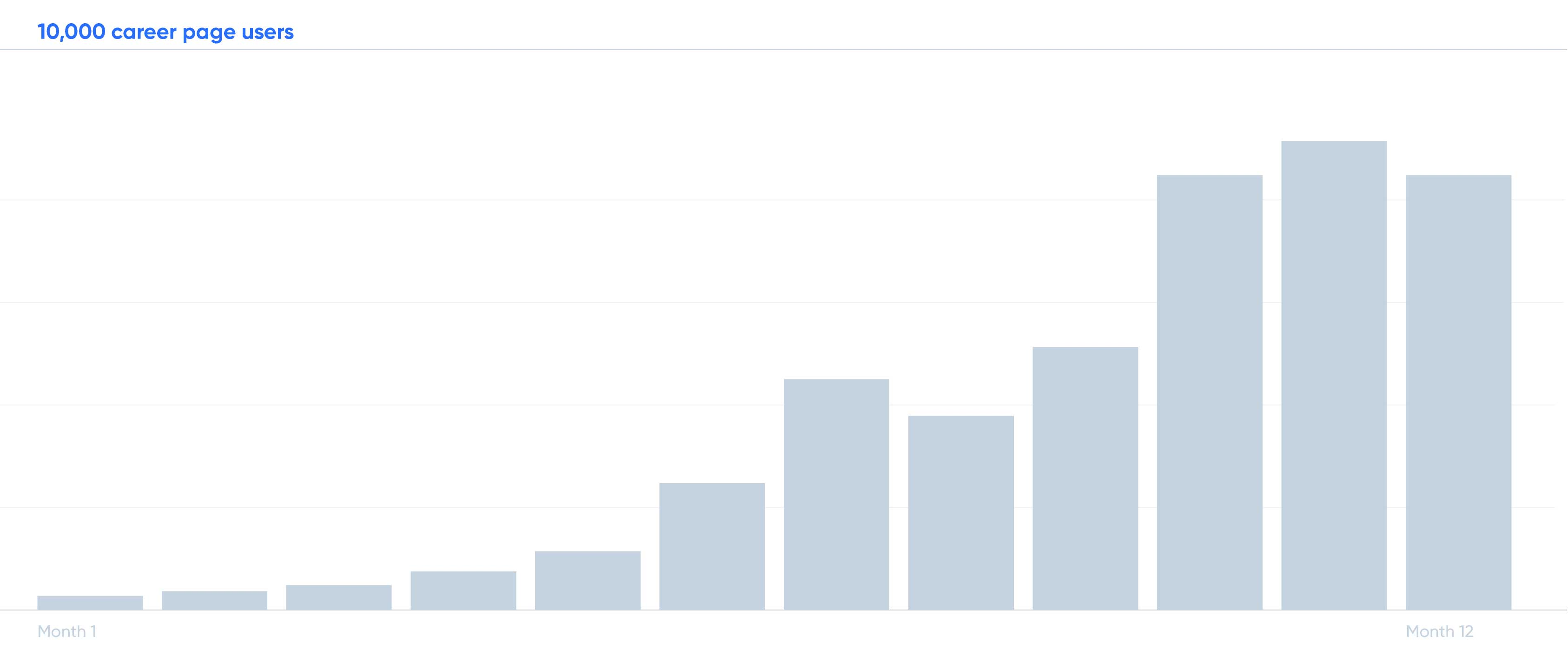 adswizz-career-page