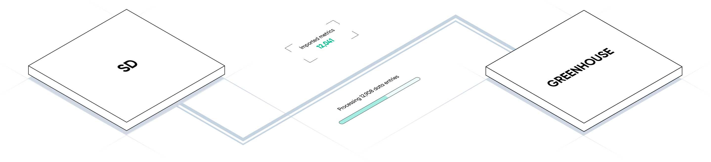 adswizz-integration