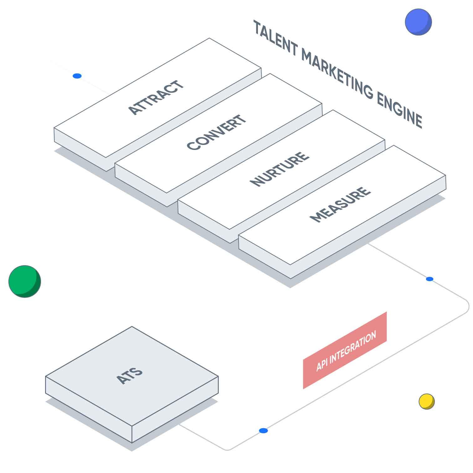 talentmarketingengine-1